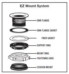 EZ Mount System