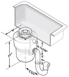 InSinkErator garbage disposal specifications