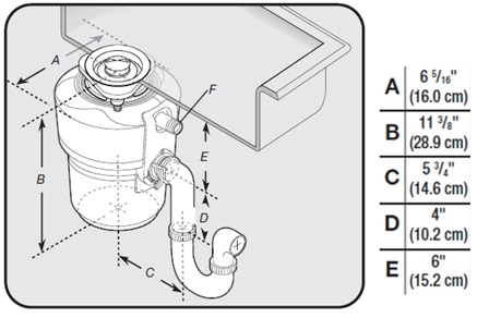 KitchenAid garbage disposal dimensions