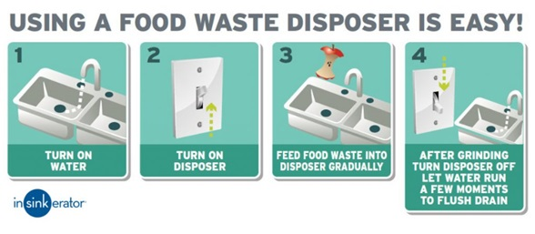Using Food Waste Disposer